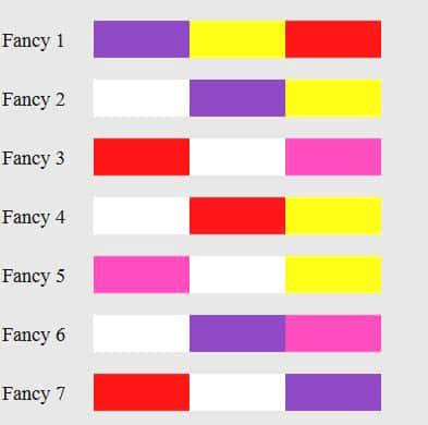 Color pattern Fancy adenium